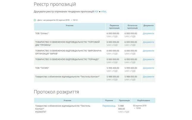 «Текстиль-Контакт» продолжает сотрудничество с Министерством обороны